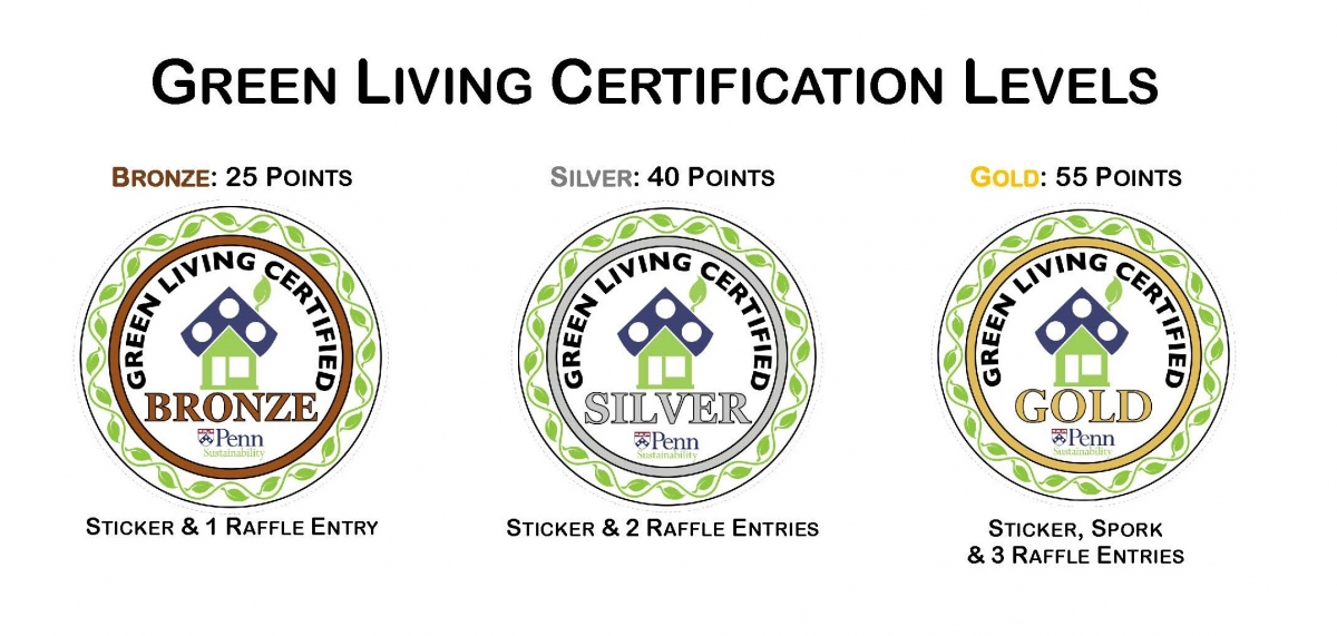 Green living certifications
